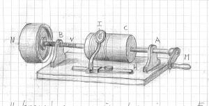 Fonografo di Edison