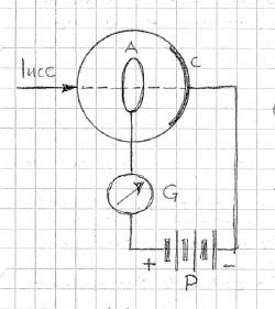 Cellula fotoemissiva o fotocellula