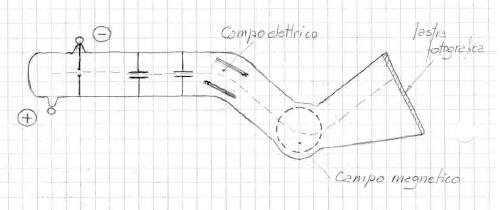 Spettrografo di massa di Aston