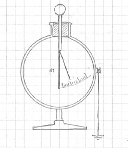 Elettrometro di Kolbe