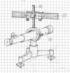 Metodo di Poggendorf secondo Edelmann